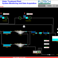 SCADA Water Treatment Process